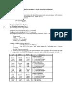Cara Praktis Membaca Hasil Analisa Gas Darah