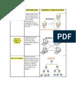 Tipos de Redes.doc1