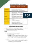 Pautes Per a La Redaccio i Avaluacio de Textos Escrits 4rt SO1