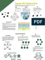 Greame Docker Unit 9 Task 1 Document2