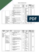 Analisis Pemetaan Sk-kd Biologi Iht 2011
