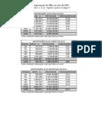 importações de alho em 2012