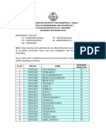 BDU M.tech Entrance Exam Results 2012