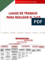 1X10regional