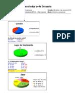 Resultados Encuesta June 13 2012
