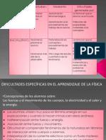 PP_FISICA