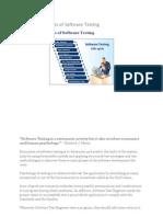 10 Commandments of Software Testing