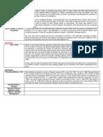 Civpro Final Exam Case Summary