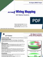X-RAY Wiring Map Six Sigma Case Study