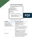 Parts of a Java Program