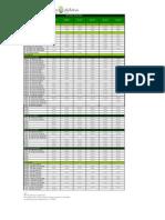 1022012154512Historical Rate Sheet (Jan-12)