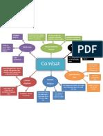 Combat Diagram (Recovered)