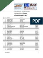 admitidos_estadistica_ingreso 1-2013
