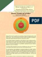 Efectos Tardíos de la Polio