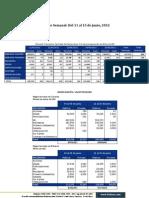 Informe Semanal al 15 de junio del 2012