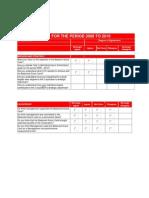 BIP Questionnaire (1)