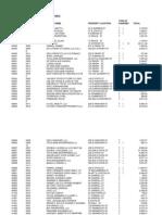 Tax Sale List 061912