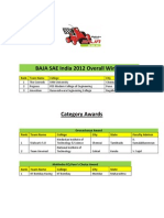 BAJA SAE India 2012_awards