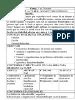 Curso.proyectos Primaria Juan de Dios