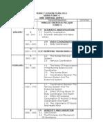 Rancangan Pelajaran Tahunan Sains Form 4 2012