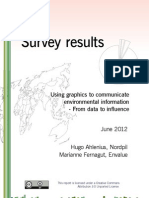 Survey results - using graphics to communicate environmental information