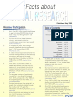 101 Facts About Clinical Research