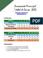 Campeonato Municipal 2012_170612