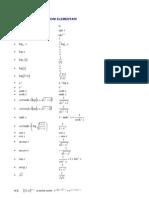 tabella e appunti derivate