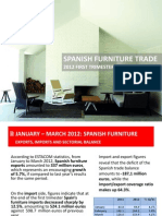 Spanish Furniture Trade 1st Trim. 2012