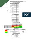 103-SSA-For-001 IPERC - Actividades Ciclo de Minado- Mina Shougang- Rodolfo