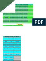 Energies renouvelables & aides financières _tableau hypertexte par région en France