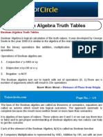 Boolean Algebra Truth Tables