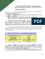 Logistica - Istoric, Definitii, Modalitati de Abordare, Definirea Fluxurilor SCM, Procesul Logistic - Functiile de Baza