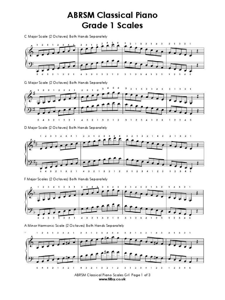 Manual of scales arpeggios broken chords piano the manual of scales arpeggios broken chords piano the associated board of the royal schools of music hexwebz Image collections