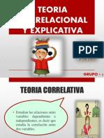 Teoria Explicativa y Correlacional