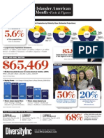 Asian Pacific Factoids Demographics