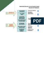 Elaboracion Estados Financieros Basicos