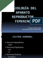 Fisología Reproductor Femenino