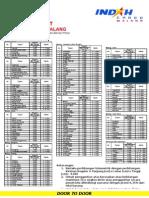 Daftar Harga Darat Malang 1