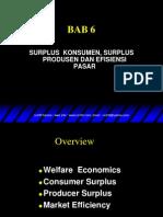 6 Produsen Dan Konsumen Surplus Efisiensi Pasar 7 Nuhfil