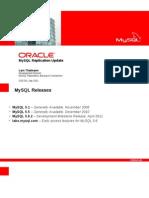 MySQL.replication.5.5