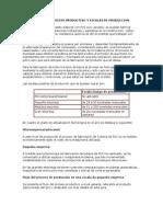 Proceso Productivo Tubos de PVC