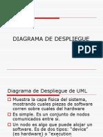 Diagramas de Despliegue, Paquetes y Estructura Compuesta
