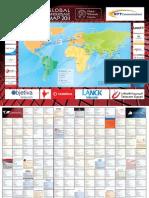 Global Telecom Companies 2011