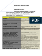 Elementos Que Debe Llevar El Portafolio de Evidencias Campa(Autoguardado)[1]
