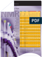 Poster - NMR Shift and Solvent