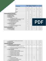 Matriz de Requerimientos Documentales