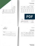 Tablice do projektowania konstrukcji metalowych W. Bogucki M. Żyburtowicz 2
