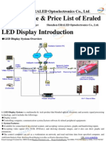 LED Panel Display Screen | Light Emitting Diode | Computer Monitor