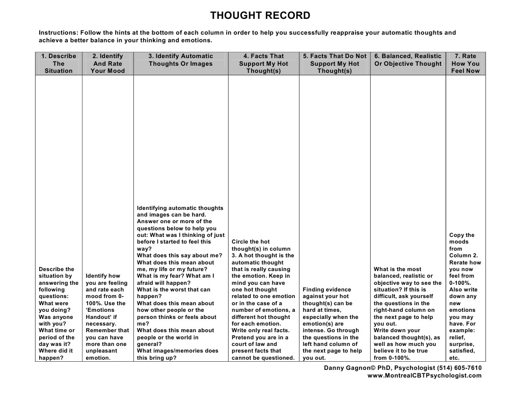 Uncategorized Thought Record Worksheet thought record worksheet happiness self help